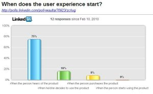 When does UX start? (Poll results)