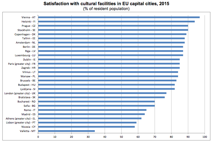 eurostat-happinessculture.png